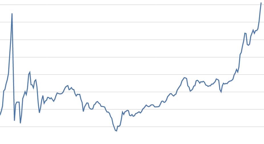 проекты биткоин в инвестиции-4