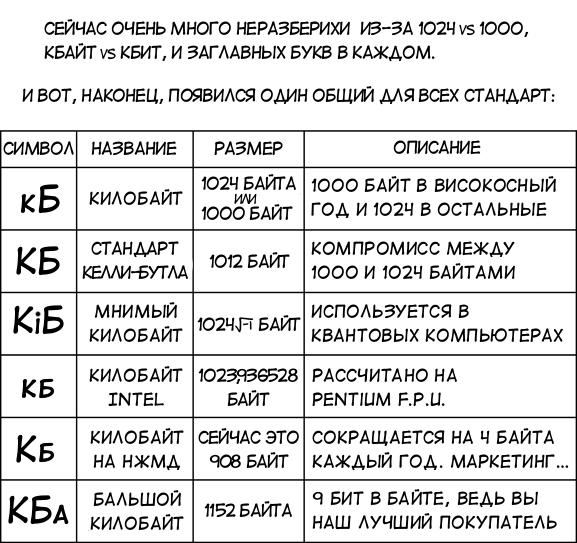 байт: