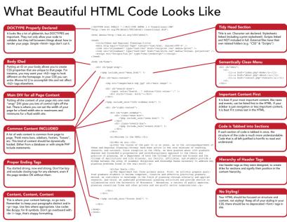 красота чистого кодирования