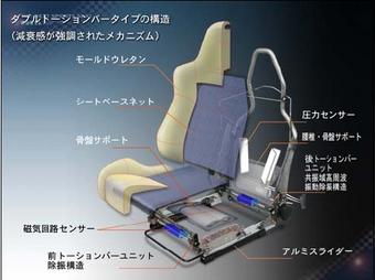 Японские ученые разработали автомобильное кресло, которое определяет, что водитель заснул.