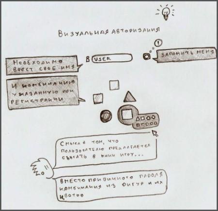 Блогокомикс