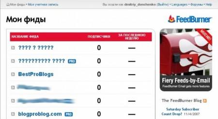 Глюк статистики на FeedBurner - blogproblog.com