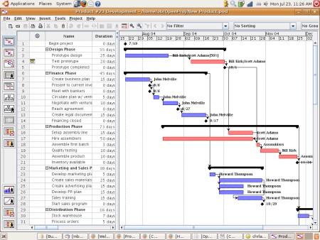 Скриншот программы OpenProj