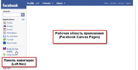 Анатомия приложения Facebook