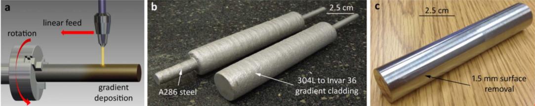 Технология лазерной 3D-печати из нескольких металлов с плавным переходом между ними