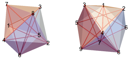 8-BLP featuring perpendicular line units and 9-BLP featuring stacked triangles