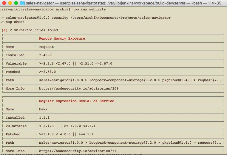 TDD React.js приложений