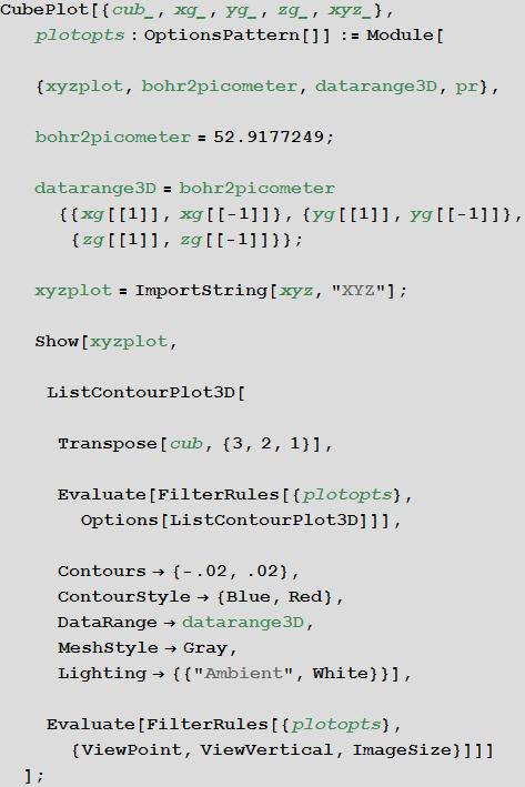 Plotting electronic orbitals using Mathematica_4.png