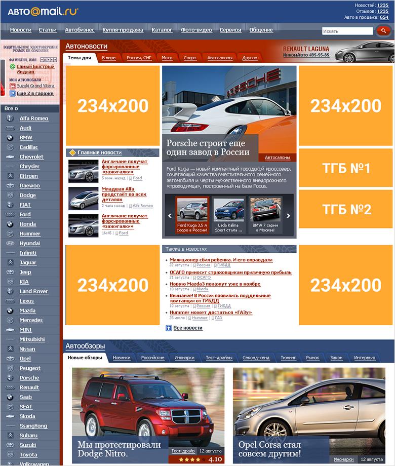 Авто Mail.Ru: Старая рекламная сетка