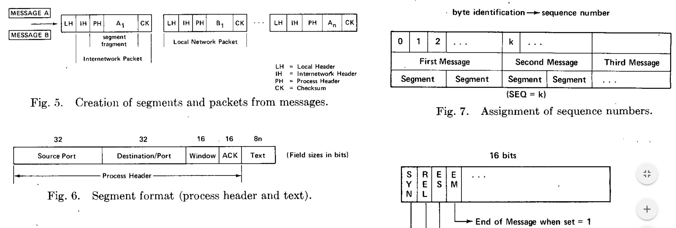 История интернета: межсетевое взаимодействие