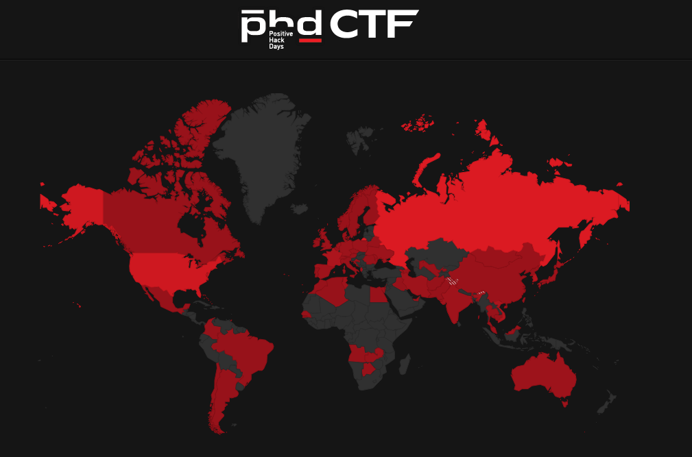 Итоги PHDays CTF Quals