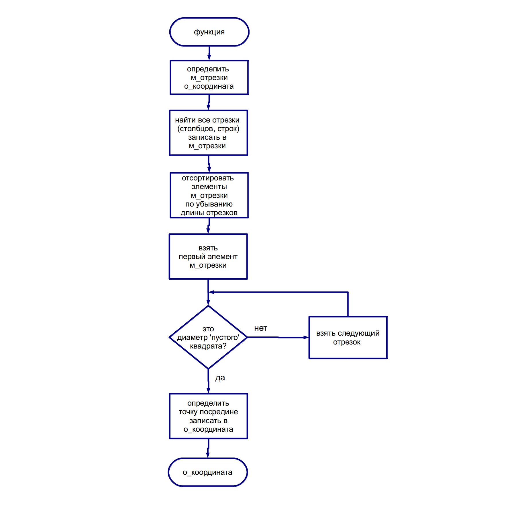 Перспективный план работы с родителями в ДОУ Воспитателям