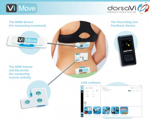 Система контроля подвижности спины человека