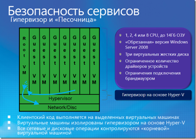 Мониторинг законодательства (ежемесячный обзор изменений)