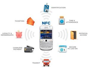Google NFC
