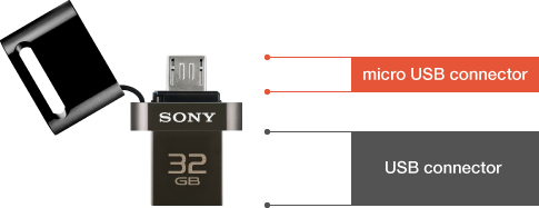 Sony выпустила универсальную флешку для ПК/мобильных устройств