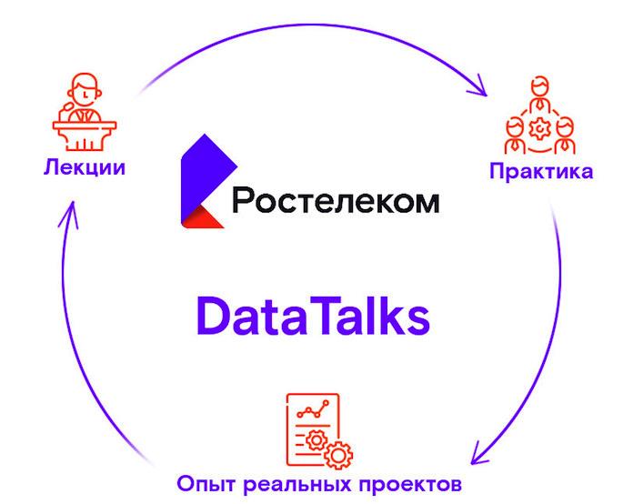 «Ростелеком. DataTalks» — курс бесплатных лекций о дата-инжиниринге и управлении данными