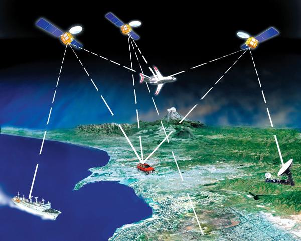 спутниковой навигации