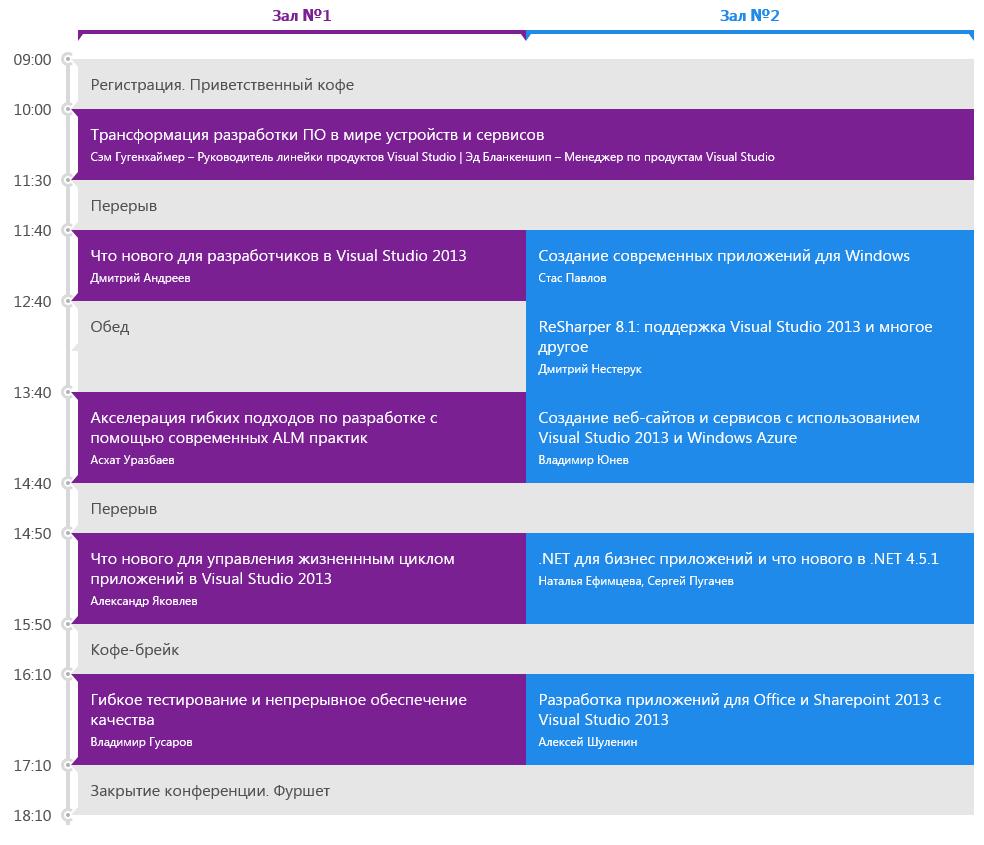 Прямая трансляция запуска Visual Studio 2013 в России!