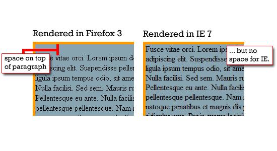 Разница в отображении браузерами