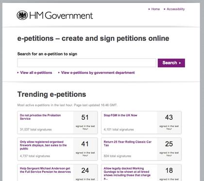Электронные петиции