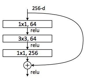 0d0ecf1248874511ae4dbca5f23afcec.jpg
