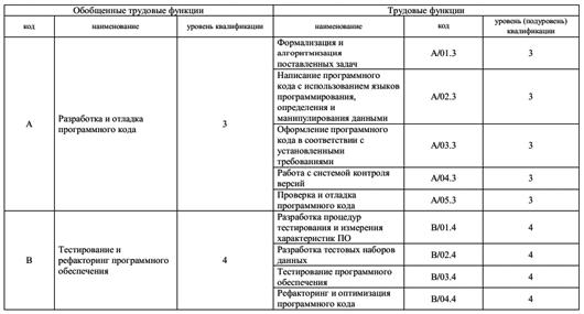 Клиника в москве по лечению аденоидов у детей в