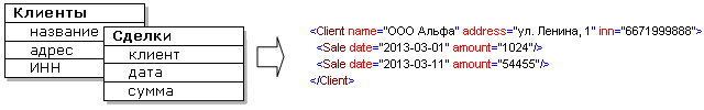 Выгрузка в XML