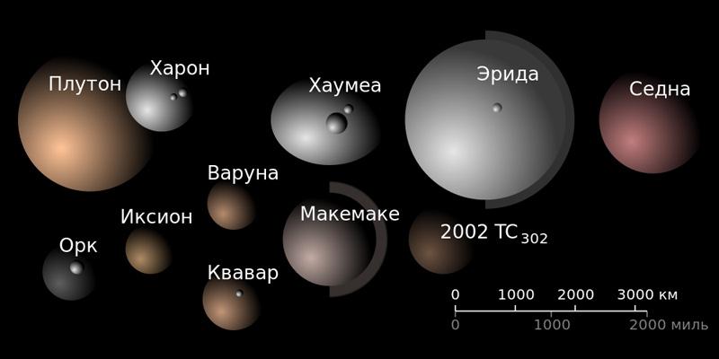 Фазовые переходы на земле и в космосе доклад 6864