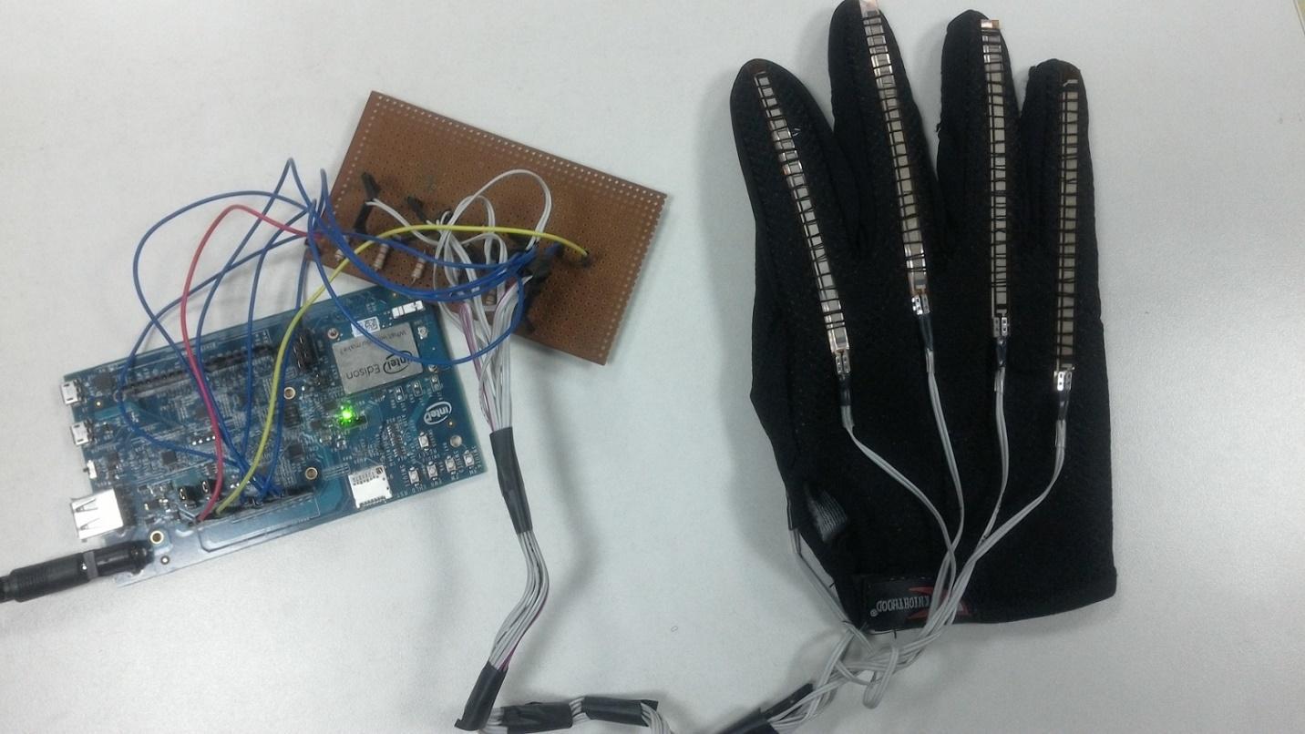 [Перевод] Переводчик с языка жестов: реализация метода опорных векторов на Intel Edison