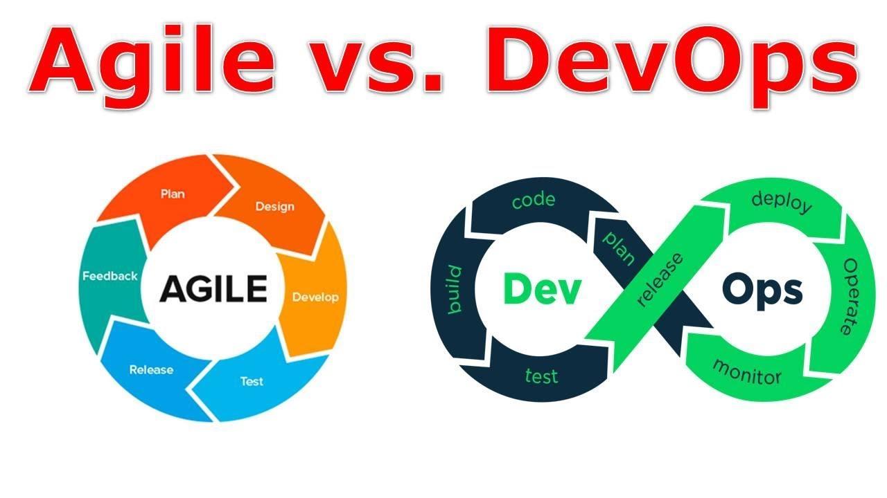 DevOps vs Agile: В чем разница / Блог компании SkillFactory / Хабр