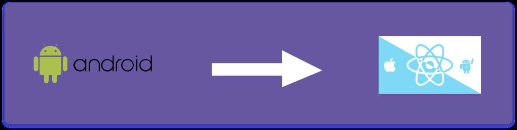Руководство по React Native для начинающих Android-разработчиков (с примером приложения)