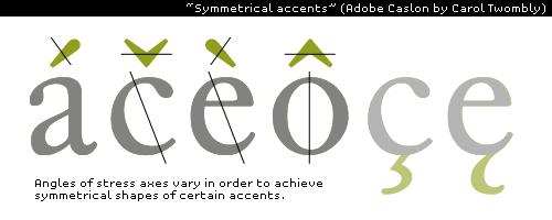 «Симметричная диакритика»