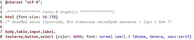 шрифт в em