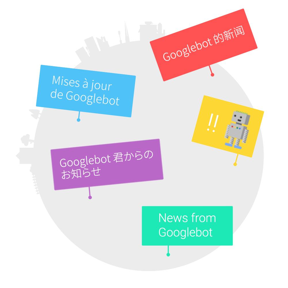 Сканирование и индексирование страниц на нескольких языках