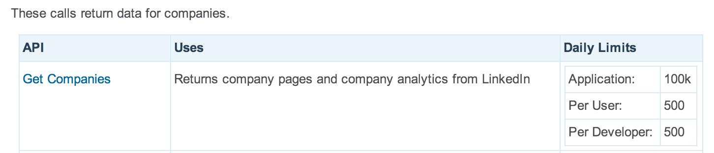 Как получить данные о 5 млн компаний через LinkedIn REST API или почему в OAuth лучше разрешать использовать Request Token только один раз