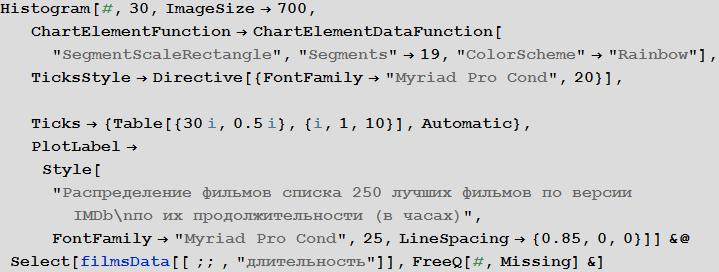 Poisk-posledovatelnosti-prosmotra-spiska-250-luchshih-filmov-Wolfram-Language-Mathematica_41.png