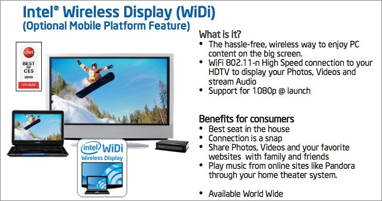 Intel Wireless Display 2.0