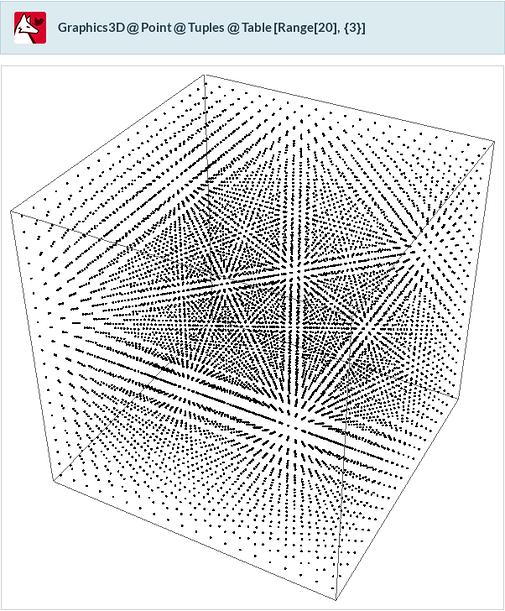Graphics3D@Point@Tuples@Table[Range[20],{3}]