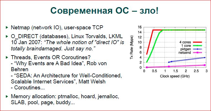 Современная операционная система: что надо знать разработчику