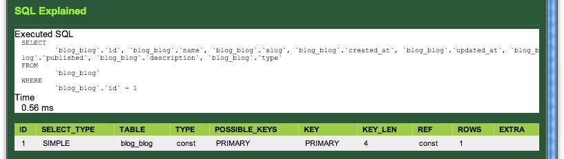SQL Debug