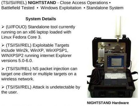Wi-Fi ловушка от АНБ может работать на расстоянии до 8 миль