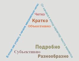 Правило пирамиды