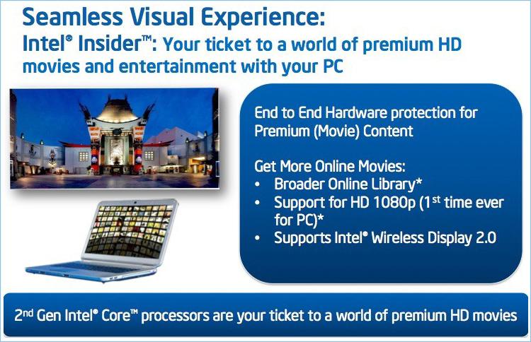 Слайд с презентации технологии Intel Insider