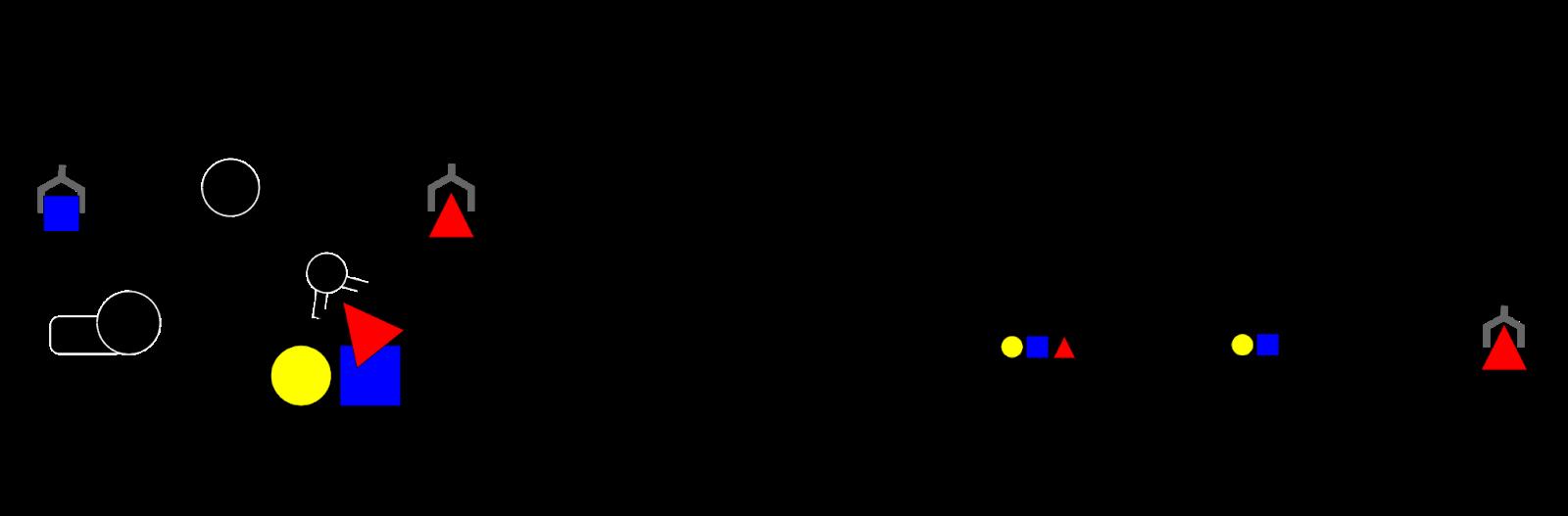 Grasp2Vec: обучение представлению объектов через захват с самостоятельным обучением
