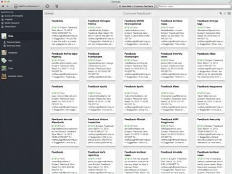 База знаний опользователях Mailchimp