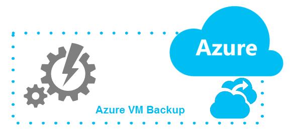 Сохранность данных не смотря ни на что. Катастрофоустойчивое резервное копирование в облаке Azure Pack Infrastructure