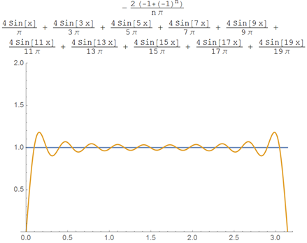 Top-100-sines-of-Wolfram-Alpha_157.png