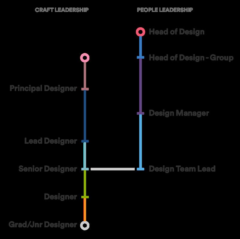 Дайджест продуктового дизайна, сентябрь 2017