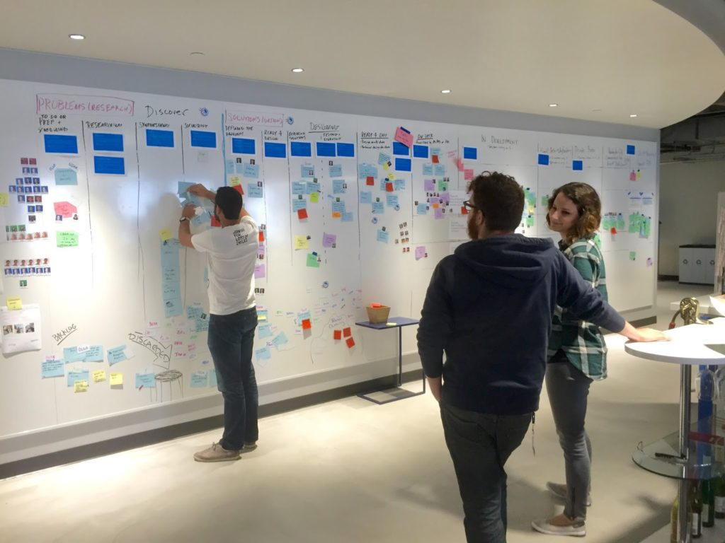 Managing Design work with Discovery Kanban at Optimizely